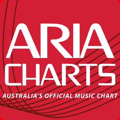 Amnplify Australian Musician Network Live The Dream